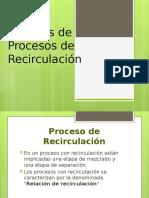 Proceso de Recirculación