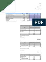 Presupuesto Auditar 2011-2013