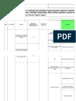 8 Iperc Preparacion y Vaceado de Concreto Para Solados, Zapatas y Pedestales de Cimentaciones Para Bases de Equipos de Patio de Llaves