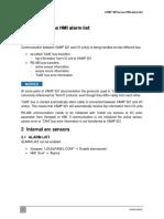 HMI Alarm List