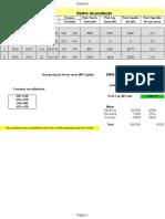 Dados de produção.ods