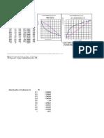 Batch Distillation Data