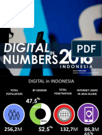 Digital in Number 2016 Indonesia