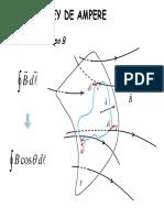 Echeverria-Clase 13-Leyes de Ampere y Faraday.pdf