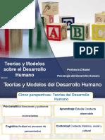 Teorias y Modelos del desarrollo Humano