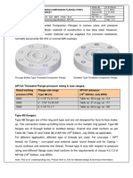 Threaded Companion Flange