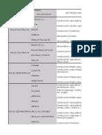 Tabla de Minerales No Metálicos y Su Proceso Industrial