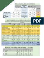 Calendarizacion y Fechas Civicas