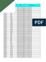 KPI Analysis Result Query Result 20170309114025515