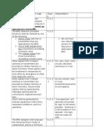 NFPA Stipulations on BMS Logic System