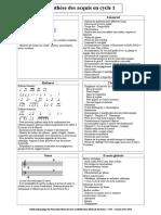 Synthèse des acquis en cycle 1.doc