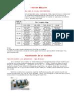Modelos, Sistemas, Cajas de Noyos y Sus Materiales
