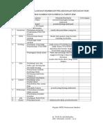 Identifikasi Masalah Dan Hambatan Pelaksanaan Kegiatan Ukm