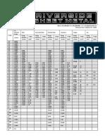 Gauge Chart Riverside Sheet Metal