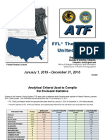 ATF Stolen and Lost Firearms