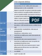 Como testar componentes eletrônicos.pdf