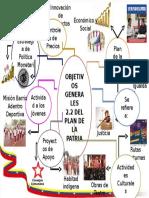 Objetivos Generales 2.2 del Plan de la Patria