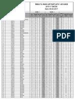 Rank List Part Aits 1 Advance Dt 09-04-2017