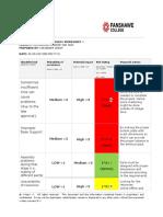 Risk+Brainstorming+Session+Worksheet+Template12