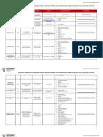 Prestadores de Servicios Autorizados Para El Manejo Integral de Los Residuos de Manejo Especial SEDUMA-2016.