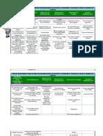 Frases-idóneas-para-incluir-en-observaciones-de-boletas-expedientes-reportes-y-notas-a-padres-de-familia-.docx