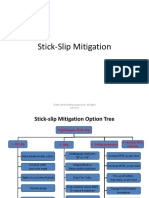 Stick Slip Mitigation