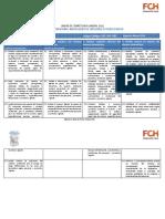 Perfil Ocupacional Instalador de Sistemas Fotovoltaicos