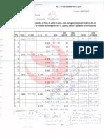 PC2-2015-1-Topografía-CI117-CV21-Solución-2.pdf