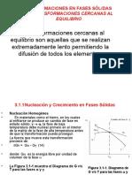 Capitulo 3. Transformaciones en Fase Solida-2007