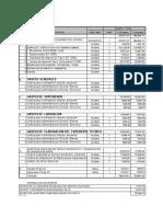 Costo-y-evaluacion-Alt-I-II- Ccanccaya- Silco 2016.xls