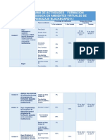 Cronograma de Balckboard 9.1
