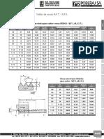 Tabla de roscas.pdf