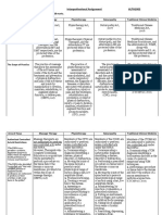 interprofessional assignment part a chart