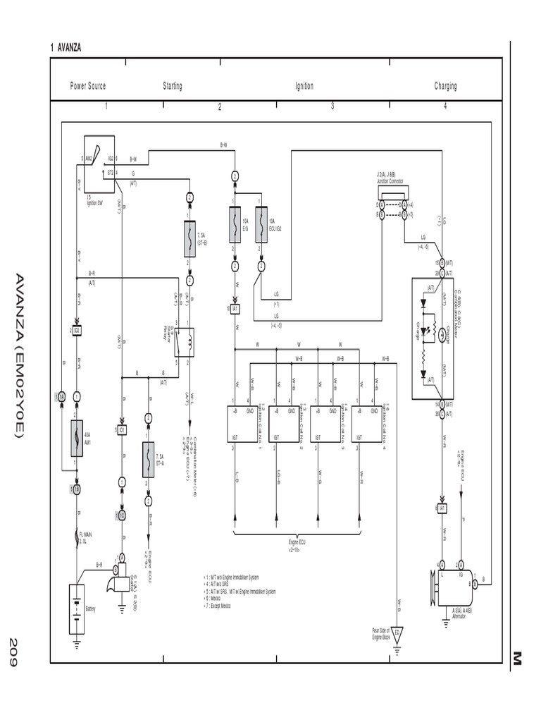 Avanza wiring diagrampdf asfbconference2016 Images