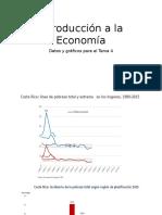 Pobreza, Desigualdad y Bienestar (1)