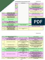 Cuadro-desarrollo-lenguaje-segun-componentes-pdf.pdf