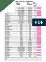 SMP 24-29 IFNU -Distribusi Ceck Tracking