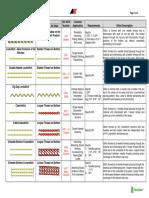 3Stitch Matrix 10-8-10_Eng. Magdy 10.03
