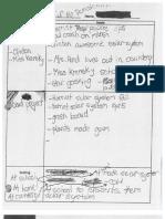 student work - pomegranate note taking 4  e