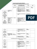 Rancangan Pengajaran Sivik T22012