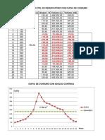 Dimensionamento de Reservatórios.pdf