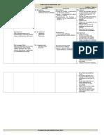 Modelo Planificador 2017