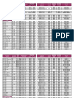 93514361 Meritor Catalogo Consulta Rapida