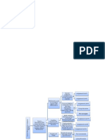 blendedkit-blueprint-week 1