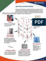 catalogo-servicos-termotecnica.pdf