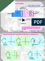 2-DIODOS STRUCTURA PARA CLASES de electronica (1).ppt