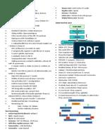 167069325-Recall-Ascp-Mirobiology.doc
