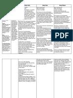 ecd 243-story time plan  standard 4