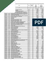 Analisa DIRJEN binamarga - Panduan Analisis Harga Satuan No 008BM2008.xls
