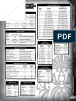 Earthdawn Charts & Tables 3e.pdf